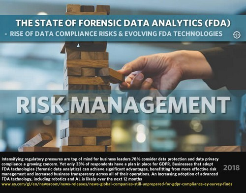 The evolutions in forensic data analytics and rise of new regulatory compliance risks