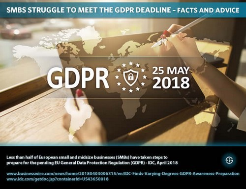 SMBs struggle to meet the GDPR deadline - less than half of European small and midsize businesses have taken steps to prepare for the pending EU General Data Protection Regulation IDC states in April 2018