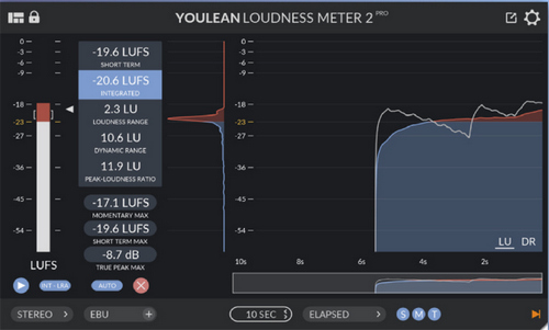 7 Must-Have Free Final Cut Pro Plugins for Every Editor — Youlean Loudness Meter