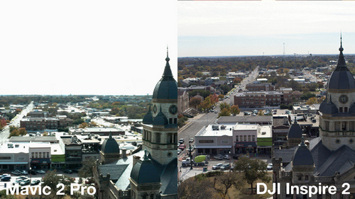 Drone Comparison: DJI Mavic 2 Pro vs. DJI Inspire 2 — Winner