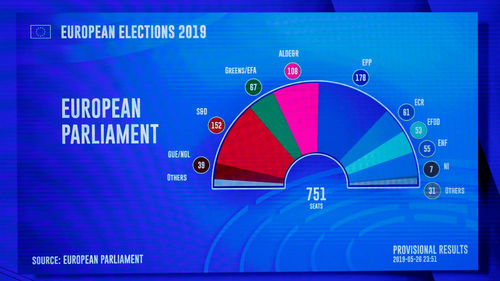 EU leaders make post-election deals for top jobs